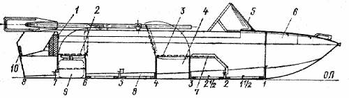 Моторная лодка Неман
